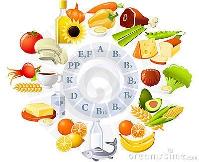 Was ist eine ausgewogene Ernährung für ein Kind